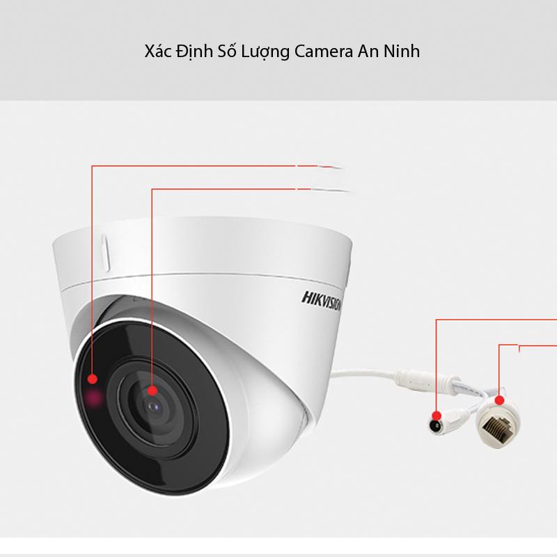 Xác định số lượng camera giám sát cần lắp đặt
